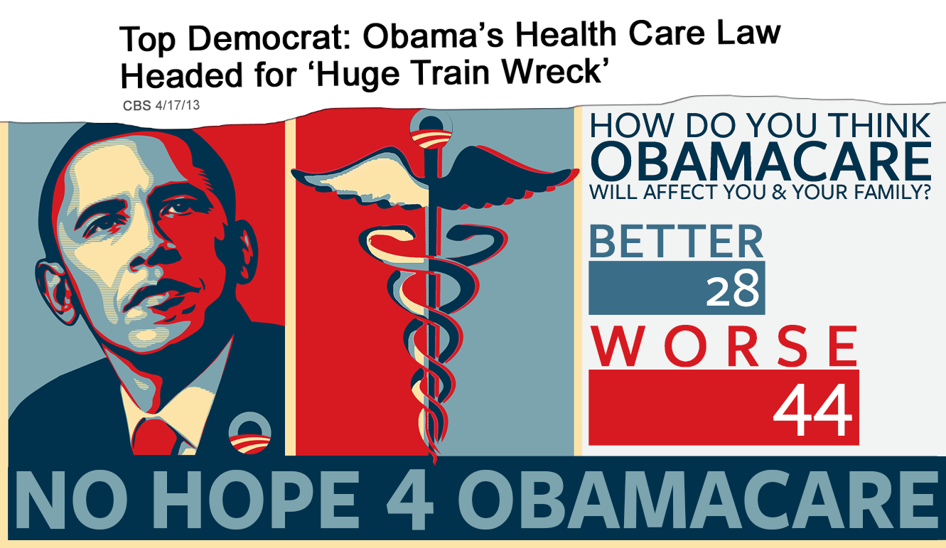 How has Obamacare fared under Trump?